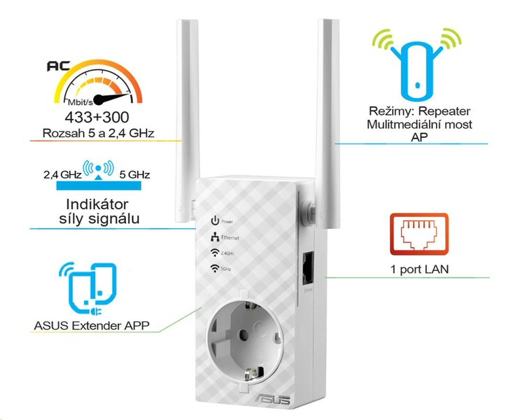 ASUS RP-AC53 AC750 Kablosuz Menzil Arttırıcı