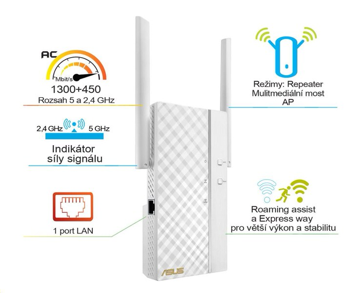 ASUS-RP-AC66 Kablosuz-AC1750 Çift Bant Repeater Access Point