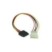S-LİNK Sl-P415 Serial Ata Power Kablo