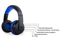 Snopy Rampage SN-RBT7 Oyuncu Mavi Bluetooth Kulaklık KABLOSUZ KULAKLIK